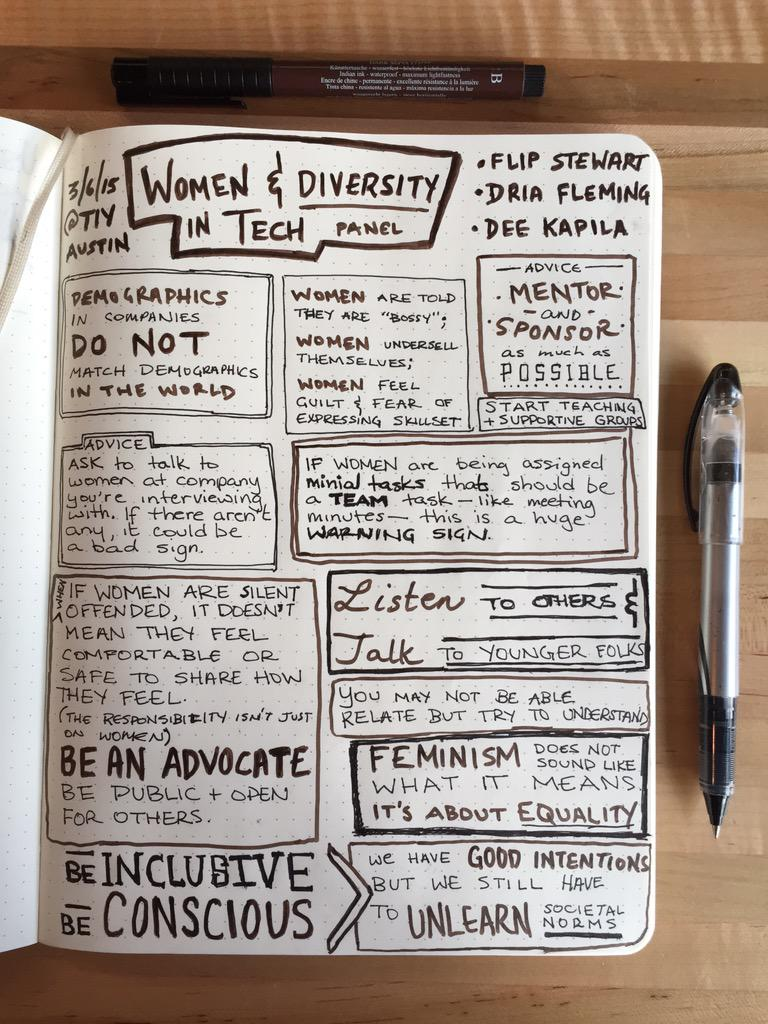Sketch notes from the women and diversity panel @TheIronYard Austin! Thankful for our amazing speakers! http://t.co/uZxgOu9EWC