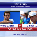 BREAKING: James Ward beats John Isner in five sets to put Great Britain 2-0 up in Davis Cup tie #SSNHQ http://t.co/ueUZz9UDyZ