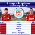 Should Liverpool bring Steven Gerrard back into the starting line-up? #SSNHQ http://t.co/oStyqkrO0x