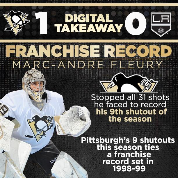 By himself Fleury ties the team record for shutouts in a season. He leads the league with 9. Two against the Kings http://t.co/mrvPEYtHbq