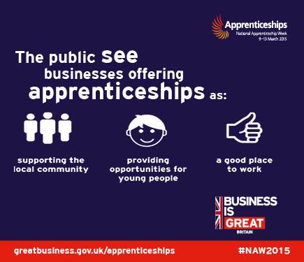 Businesses that offer #apprenticeships are seen as... #NAW2015 http://t.co/qvOYrzCCHf http://t.co/ZeBX5oe1Ka