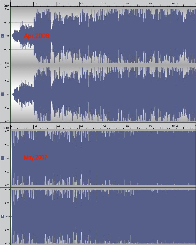 ランティスがおかしくなった頃のアニメ主題歌の波形比較 http://t.co/taXH7PFWUJ