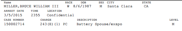 RT @dkurtenbach: #49ers FB Bruce Miller cited in Santa Clara police blotter for spousal battery charge. http://t.co/gq0dsOxD34