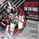 RT @NBA: #RipCity on the Rise! http://t.co/HQp6VOcv8D