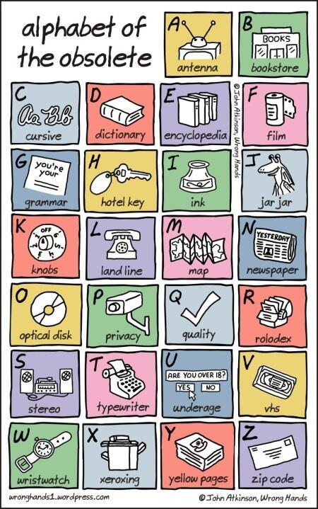 RT @shamblesguru: Alphabet of the Obsolete … brilliant visuals to get a tech discussion going in your classroom #edchat http://t.co/t1LCxxevjE