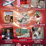 RT @WelshDalaiLama: The Twelve Days Of Welsh Rugby http://t.co/INu0srMlF9