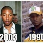 RT @chineylee: Pharrell has been 20 for the past 200 years. Crazy. http://t.co/qvFIQtf5BO