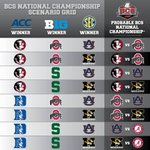 RT @espn: Here's a handy cheat sheet with potential scenarios for the BCS National Championship game-> http://t.co/kGPUT3nMcD