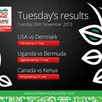Today's results from the #wt20 Qualifier http://t.co/AxNXvPG5y4