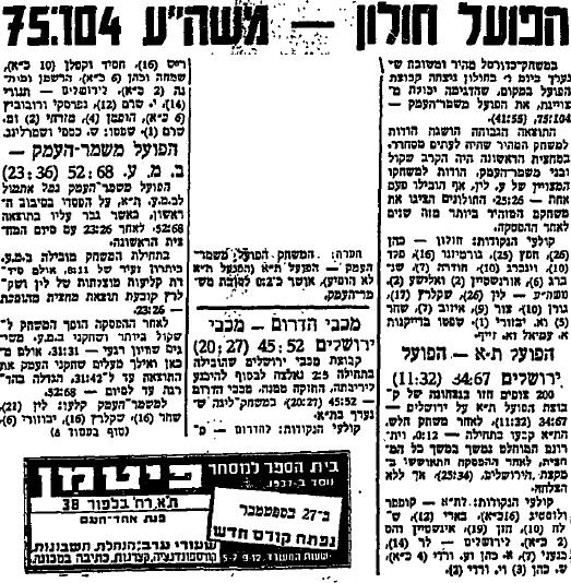 """23 בספטמבר 1955. הפועל ת""""א מביסה את הפועל ירושלים, ובין קלעיה : בשם אריק איינשטיין, עם 2 הנקודות היחידות בקריירה שלו http://t.co/gEuxWlgIIh"""