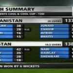 #Pakistan beat Afghanistan in only #T20I by 6 wickets at Sharjah. Match Summary. #PAKvAFG #Cricket http://t.co/sCY0PhU4EB
