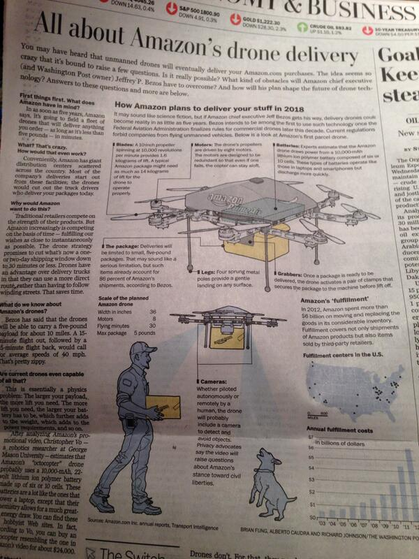 In Bezos-owned Washington Post this morning - All about Amazon's drone delivery http://t.co/umJirRQhwX