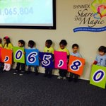 .@SYNNEX raises more than $1 million for 4 Upstate childrens charities. http://t.co/BZSTmSLxJw