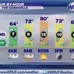 """@WRUFWeather: Today will b 1st of possibly five days in a row cracking the 80° mark in #Gainesville Hour-by-hour: http://t.co/vufsygXOdx"""