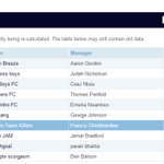 Fair play Suarez got me up 2 spots in the Fantasy League... #FantasyFootball http://t.co/pC5gOaCFJr