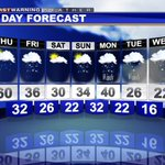 RT @EdRussoWX: The warmth wont last, enjoy it this morning. Big cold comes next week! #pawx #erie http://t.co/X4dqxqCiiH