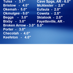 "Snow Totals so far in Eastern OK. Tulsa officially is at 3.1"" at the National Weather Service office. #okwx http://t.co/LYoWQSlvY2"