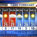 Heres a look at your 7-day forecast. About 2 to 4 inches of snowfall this morning, with flurries in the afternoon http://t.co/xAteO5QDRQ