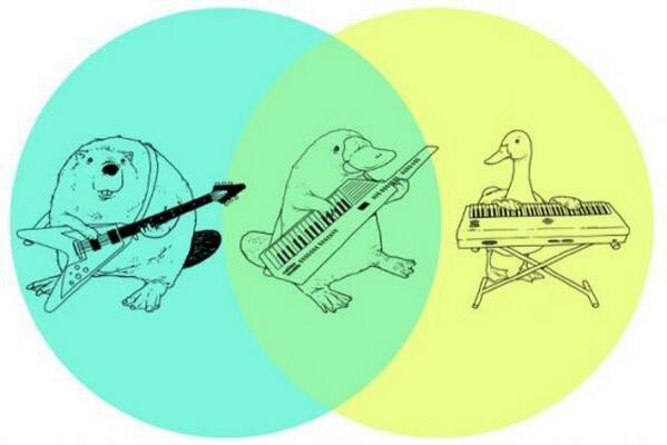 RT @saladinahmed: Probably the best Venn diagram in the universe. ht @espylaub, @sblackmoore http://t.co/BQJiHrIluZ