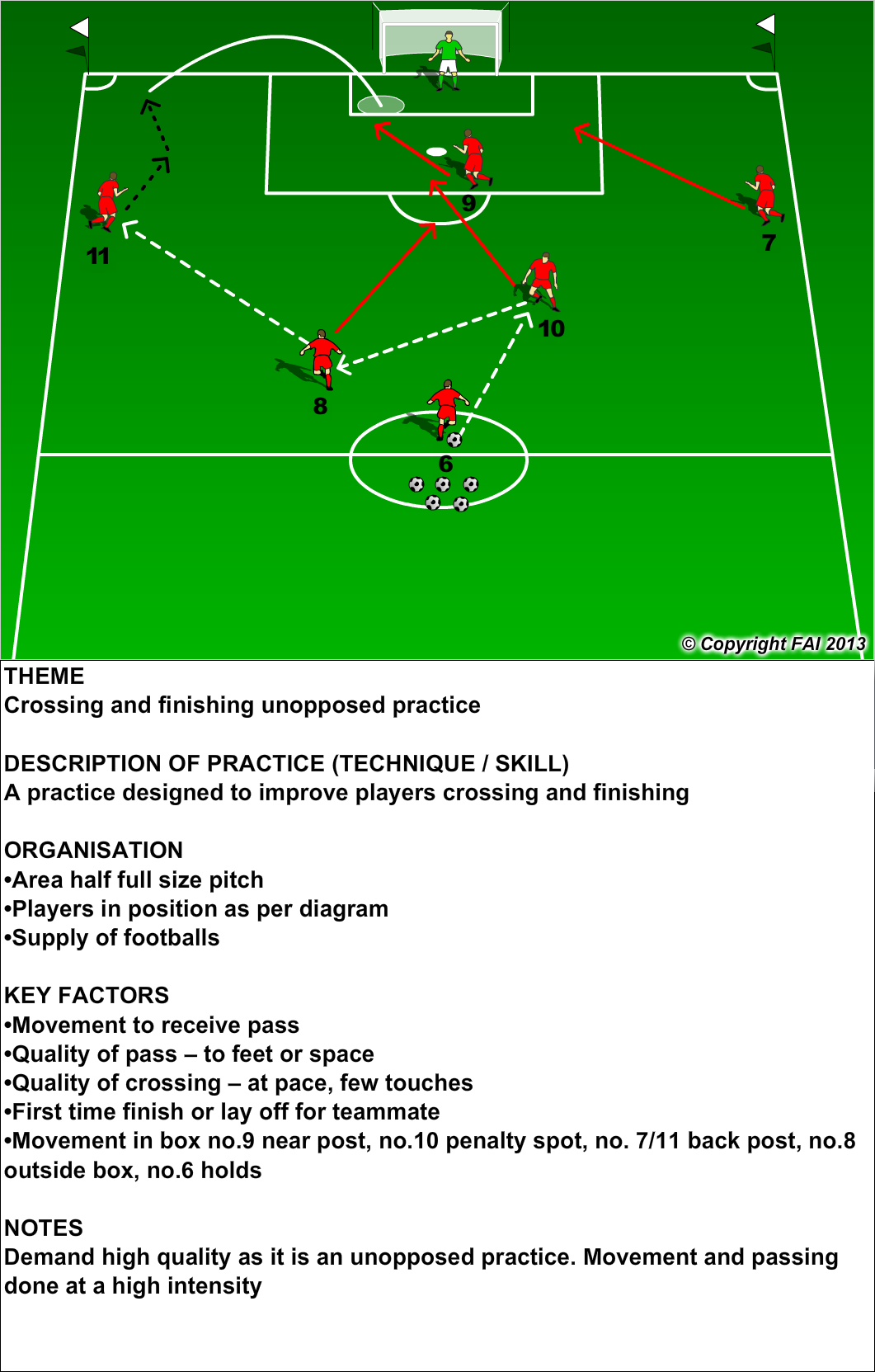 RT @Jamesscott89Com: @CoachingFamily THEME Crossing and finishing unopposed practice http://t.co/8hosooxdeO