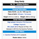 RT @WillBrinson: So Greg Hardy DID go to Hogwarts! Love you, Wikipedia: http://t.co/bBf8V5g45s