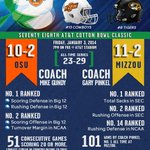 RT @ATTCottonBowl: [Infographic] The 78th Classic will feature THIS stellar matchup #cottonbowl http://t.co/na169q8dnV