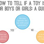 A handy guide to buying Christmas gifts for kids this year, by by Kristin Myers. http://t.co/iWMmT7tyVg