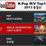 Psys Gentleman ranks first in list of top 10 most viewed K-Pop MVs on YouTube in 2013 http://t.co/axW458Gzce http://t.co/PmsqFbc5dQ