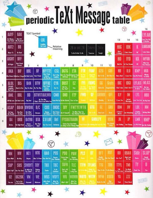 RT @JasonElsom: The Periodic TeXt Message table #scichat #science #edchat #stem @ChemistryWorld http://t.co/egUFeEAdi4