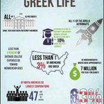 RT @totalfratmove: The truth about Greek Life. #TFM http://t.co/GLNU2ROMaC