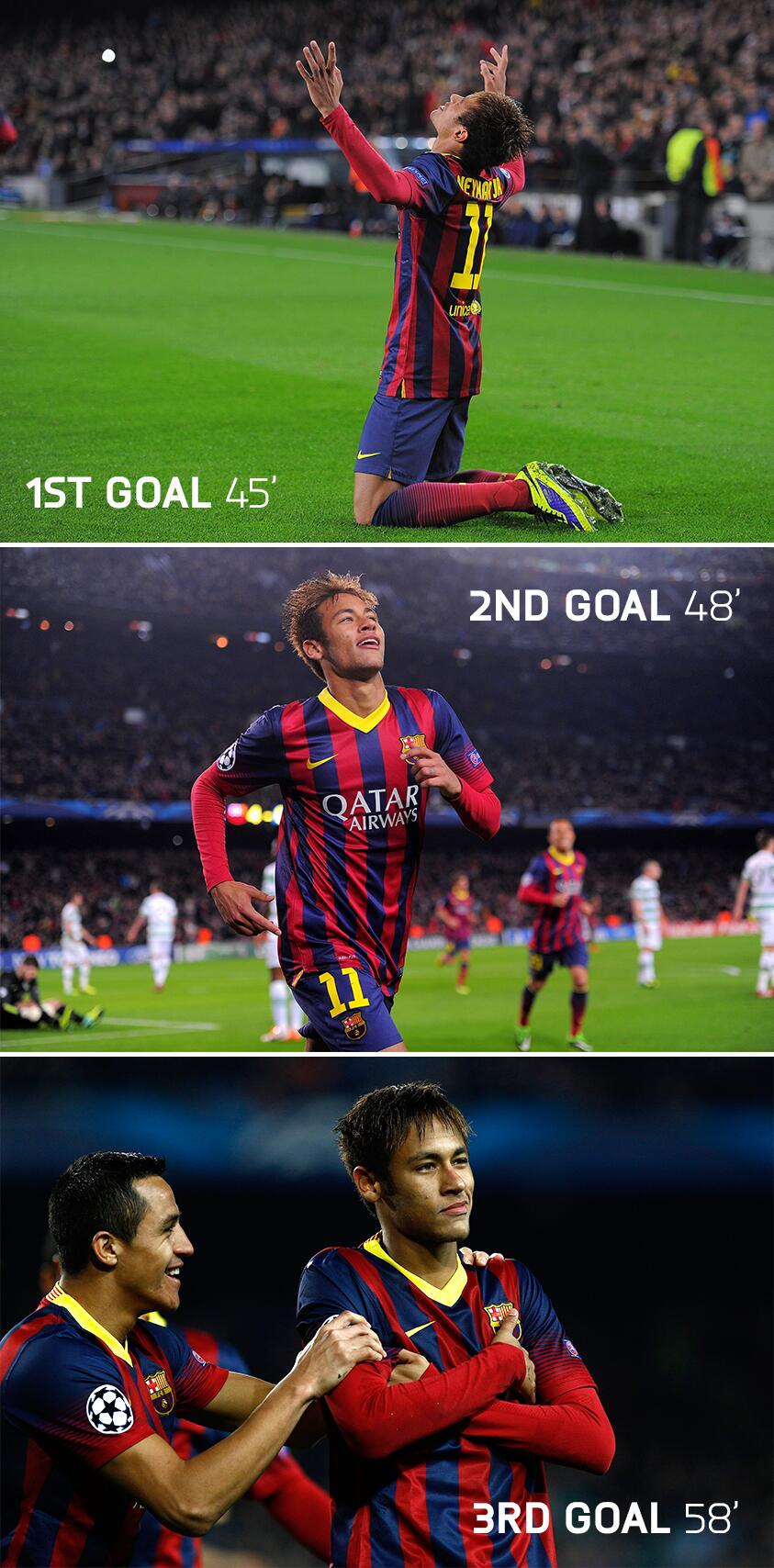 Congrats to hat-trick hero @neymarjr on scoring his first goals in #Europe. http://t.co/zMUFHUd999