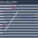 #SuperStar Rules in Twitter Trend Map