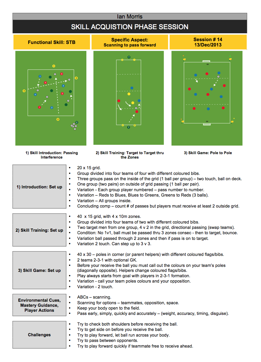 RT @IanMorris0: @CoachingFamily Skill Acquisition Phase SP: 'Striking the Ball' (scanning to play forward).Template ala @NeilWinskill http://t.co/D01e0gkXcc