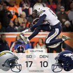 RT @chargers: Halftime in Denver. Chargers lead 17-10. #SDvsDEN Download our free app: http://t.co/4HxNZKWo3B http://t.co/Ownvg8SYqB