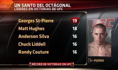 .@GeorgesStPierre, líder histórico en victorias de UFC (19), se aleja indefinidamente del deporte de combate. http://t.co/0JJ2IyFXZs