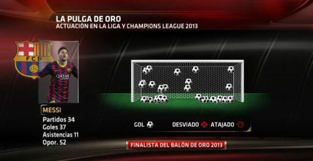 #TuVotoBalónDeOro Aprieta RT y FAV si Lionel Messi del @FCBarcelona debe ser elegido sobre @Cristiano y Ribéry. http://t.co/w7rIORqXpq