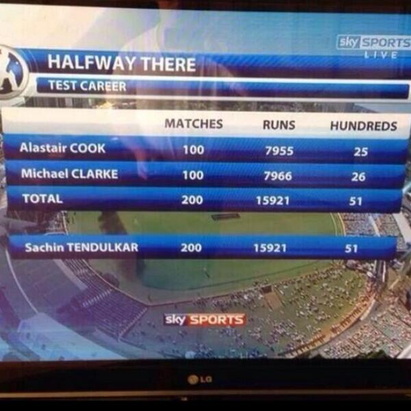 Stat of the century -- #ashes http://t.co/cyiH2IAiM2