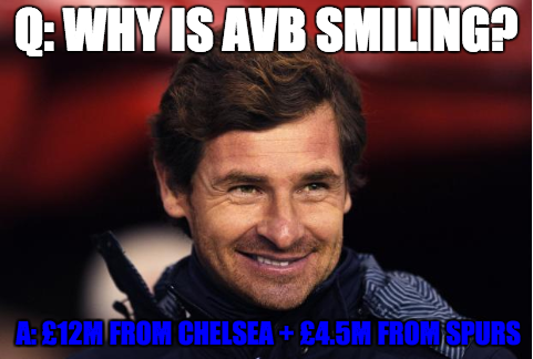 BboWFoeCUAA4aih Journalist close to Andre Villas Boas claims he quit Spurs & wants to manage in France