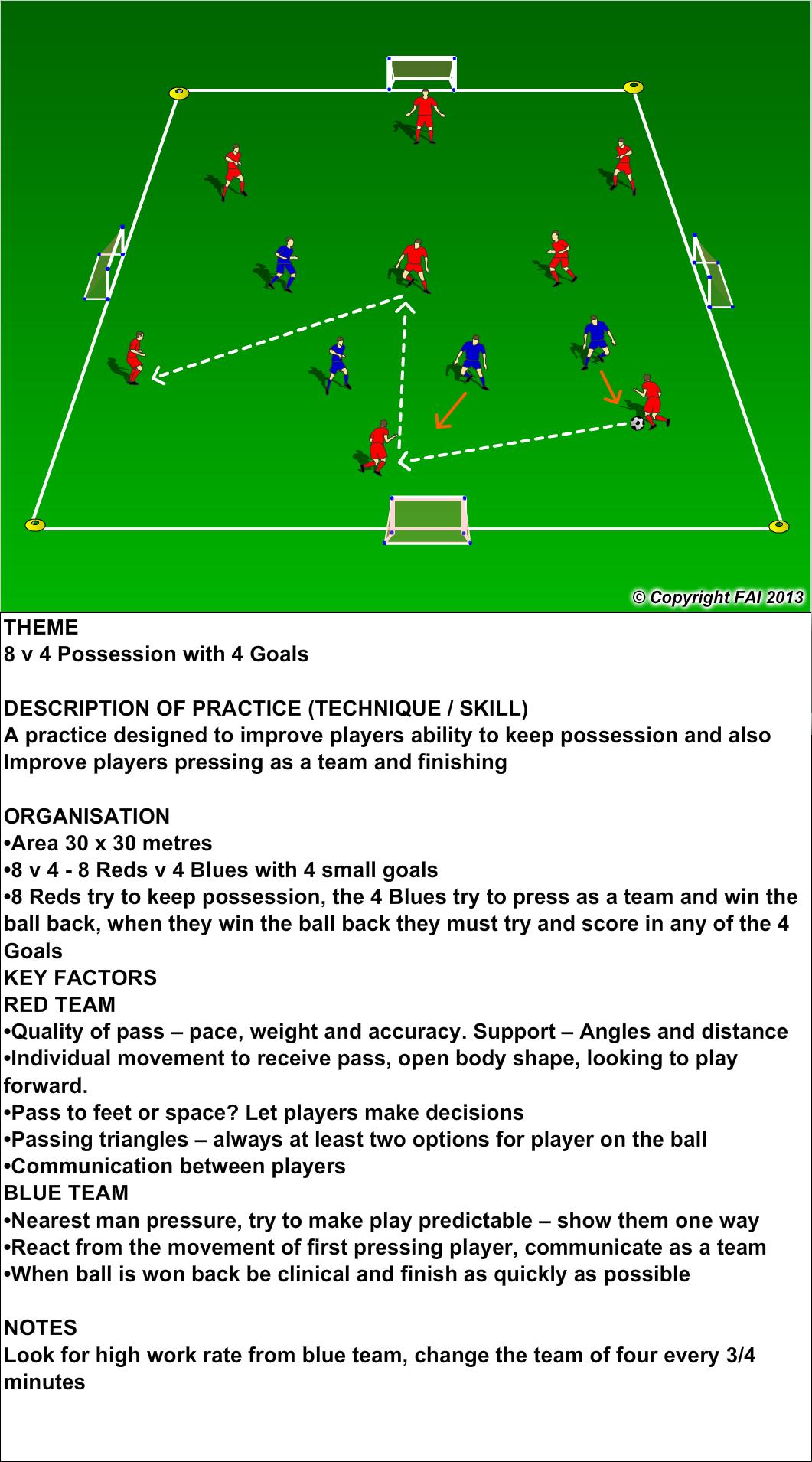 RT @Jamesscott89Com: @CoachingFamily THEME 8 v 4 Possession with 4 Goals http://t.co/VcXrsMEJlu