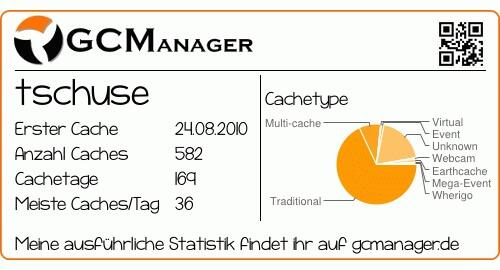GCManager