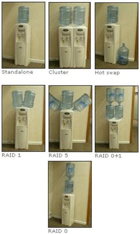What's #RAID - funny but true http://t.co/Bv9B3faRVV (via @hmier)