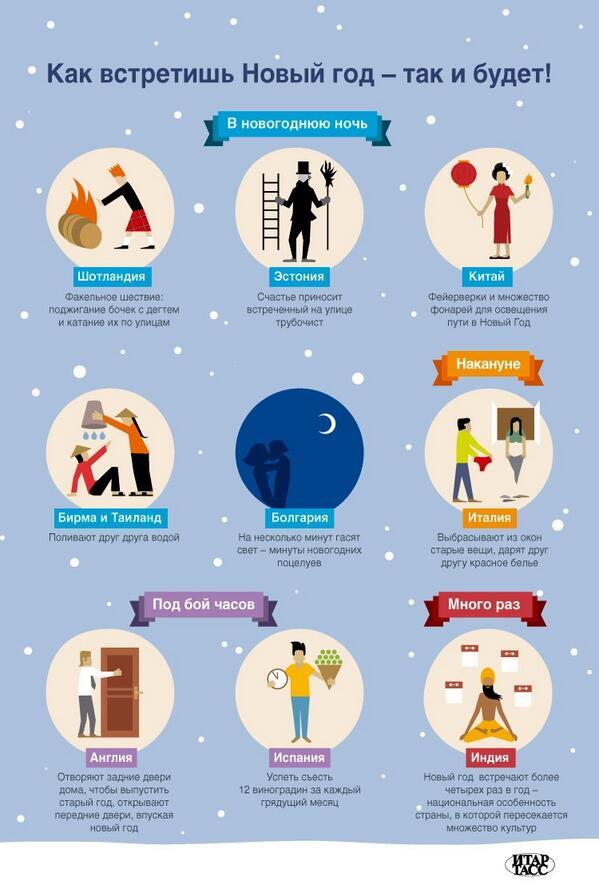 Как порядок отдыха на новый год