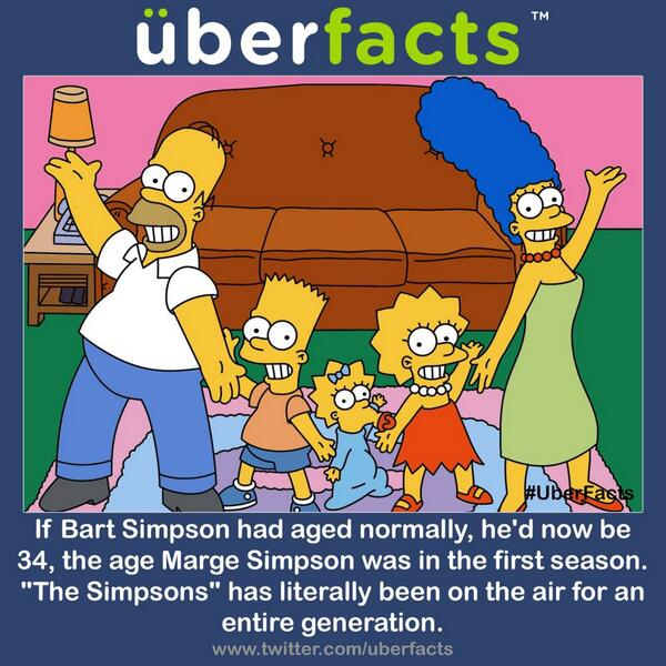 """""""The Simpsons"""" has been on the air for a really long time. http://t.co/sETkoV9dL2"""