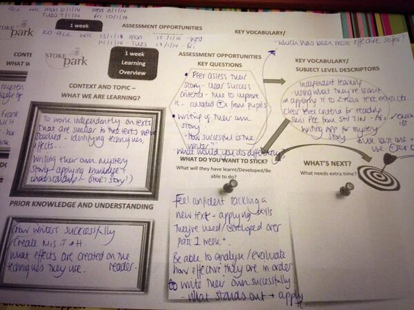 """""""@kathydarlison85: 2wks of yr9 'Mysteries' done! Used (adapted from @TeacherToolkit) wkly overview. http://t.co/27FXt6nXl5"""""""