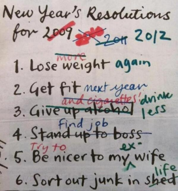How are those New Year's Resolutions going? http://t.co/UXY4Mu17sv
