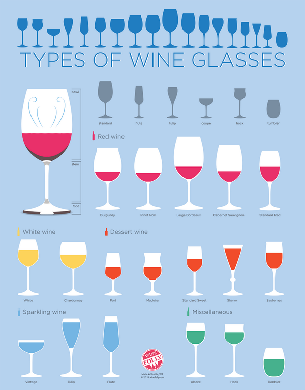 How much do you care about using the right wine glass?   http://t.co/Gu5fFuIQYU http://t.co/VIdeg0x2lm