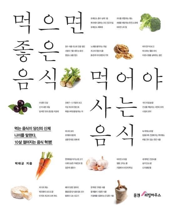 [RT이벤트]아름답고 건강하게 ~ <먹으면 좋은 음식 먹어야 사는 음식>은 다양한 식품 섭취를 통한 노화 억제법에 초첨을 맞춤! 69가지의 안티에이징 푸드 만나보세요. RT시 추첨통해 도서증정! http://t.co/jALo5RaCvQ