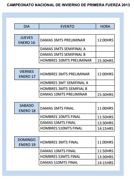 #LesComparlo el programa del campeonato nacional de #CLAVADOS, nos vemos en el #CDOM, del 16 al 19 de enero #diving http://t.co/8idEogDghs