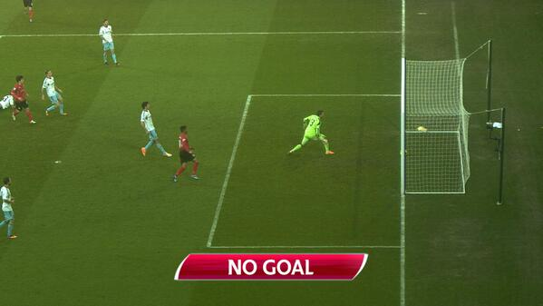 About goal-line technology