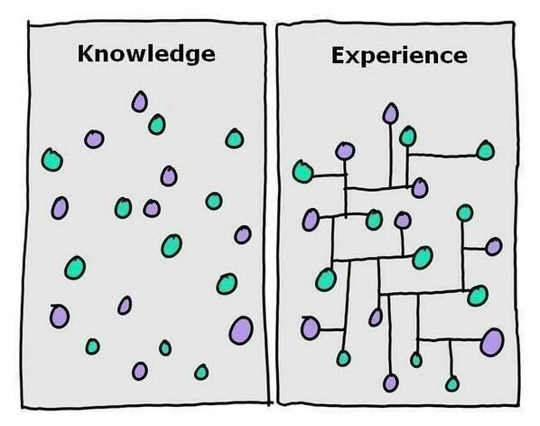 The difference between experience and knowledge in one image: http://t.co/i27GFVXxph